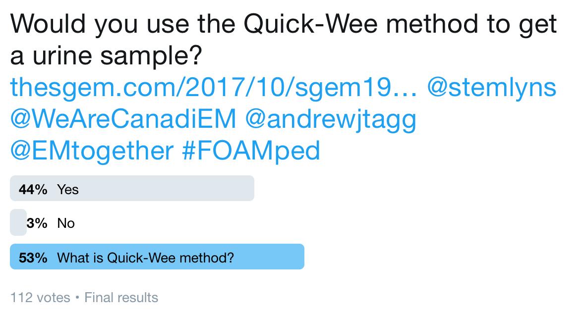 SGEM Twitter Poll #190