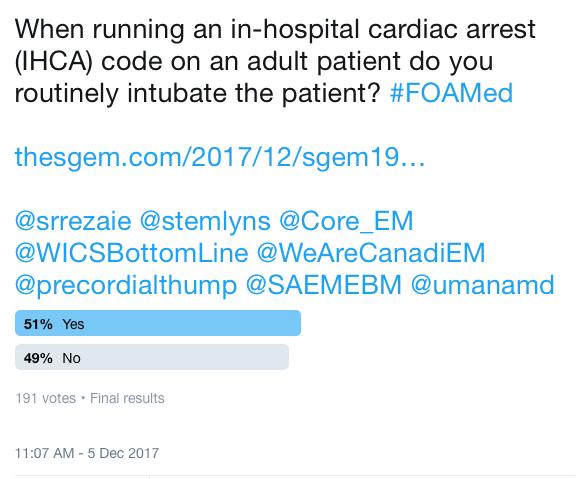SGEM Twitter Poll #197