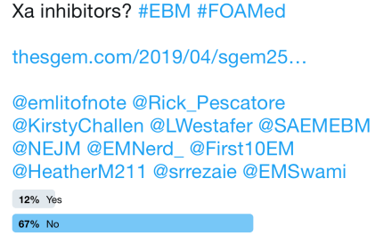 SGEM Twitter Poll #251