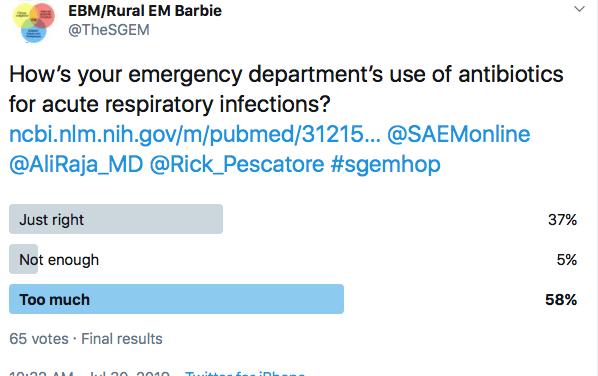 SGEM Twitter Poll #263