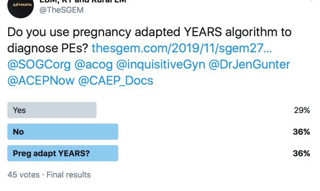 SGEM Twitter Poll #277