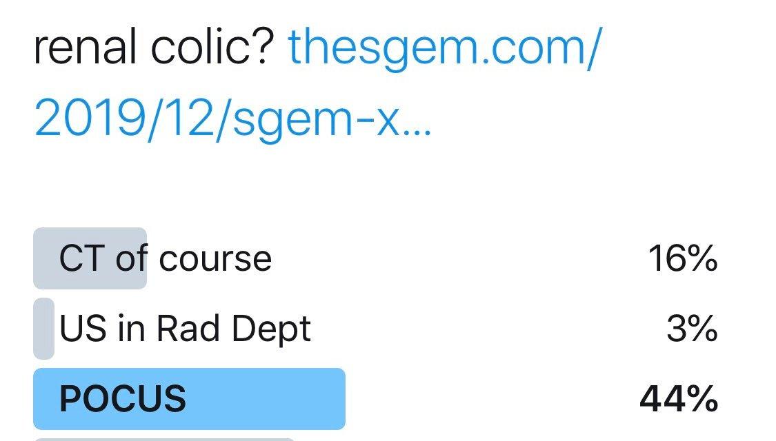 SGEM Twitter Poll Renal Colic