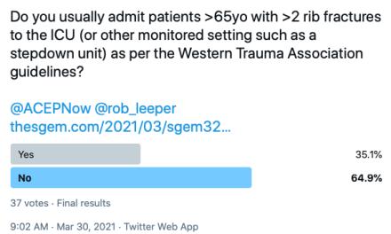 SGEM Twitter Poll #324