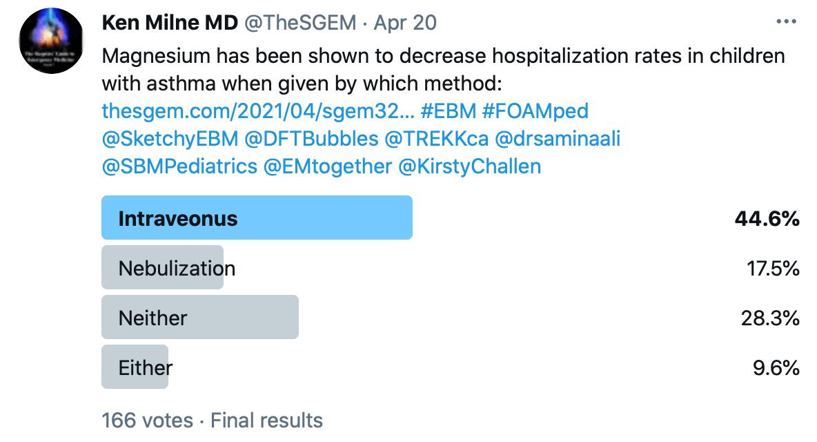 SGEM Twitter Poll #327
