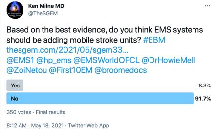 SGEM Twitter Poll #330