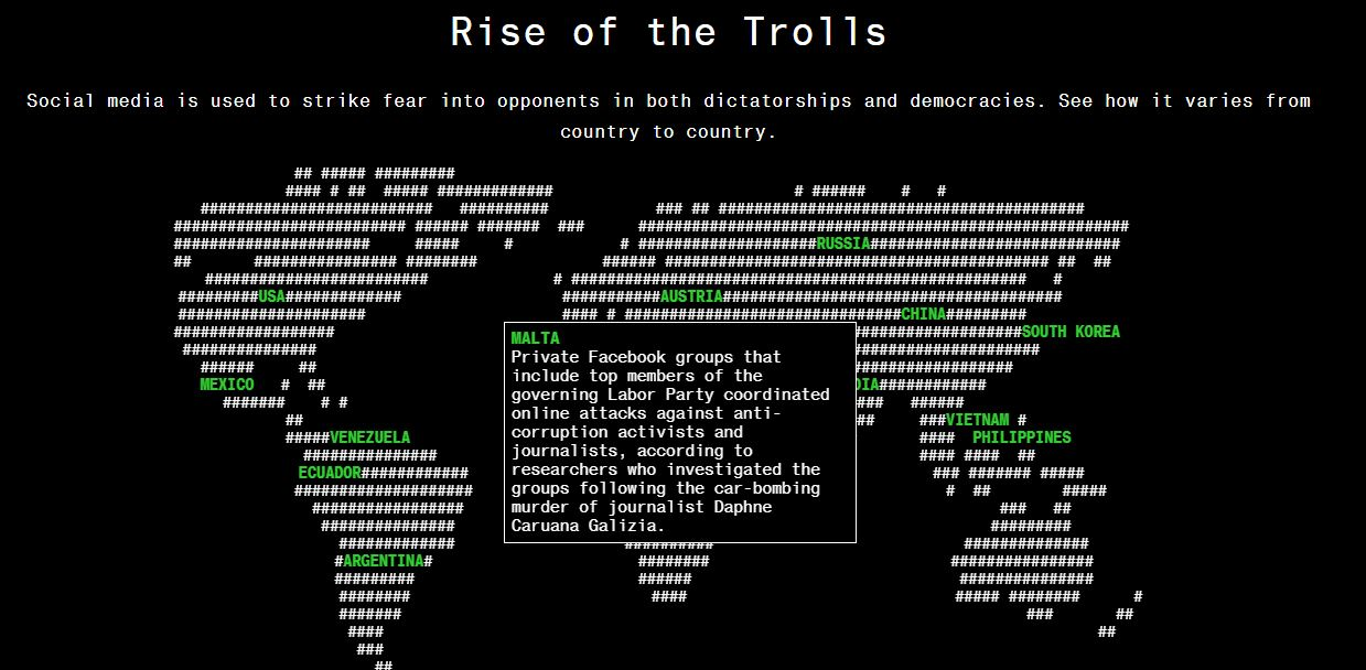 State trolls malta