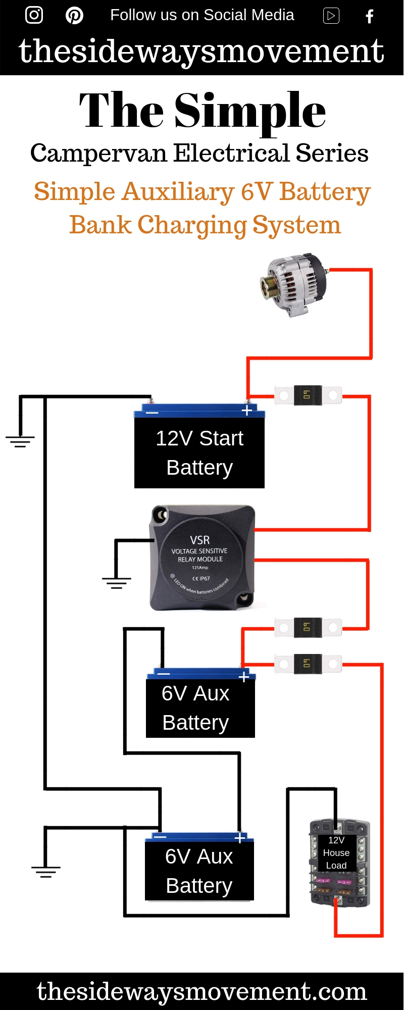 medium resolution of charging 6 volt batteries in series with 12 volt charger 6 volt battery bank wiring diagram