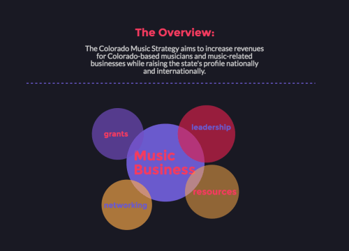 Music's role in the public good: Colorado Music Strategy