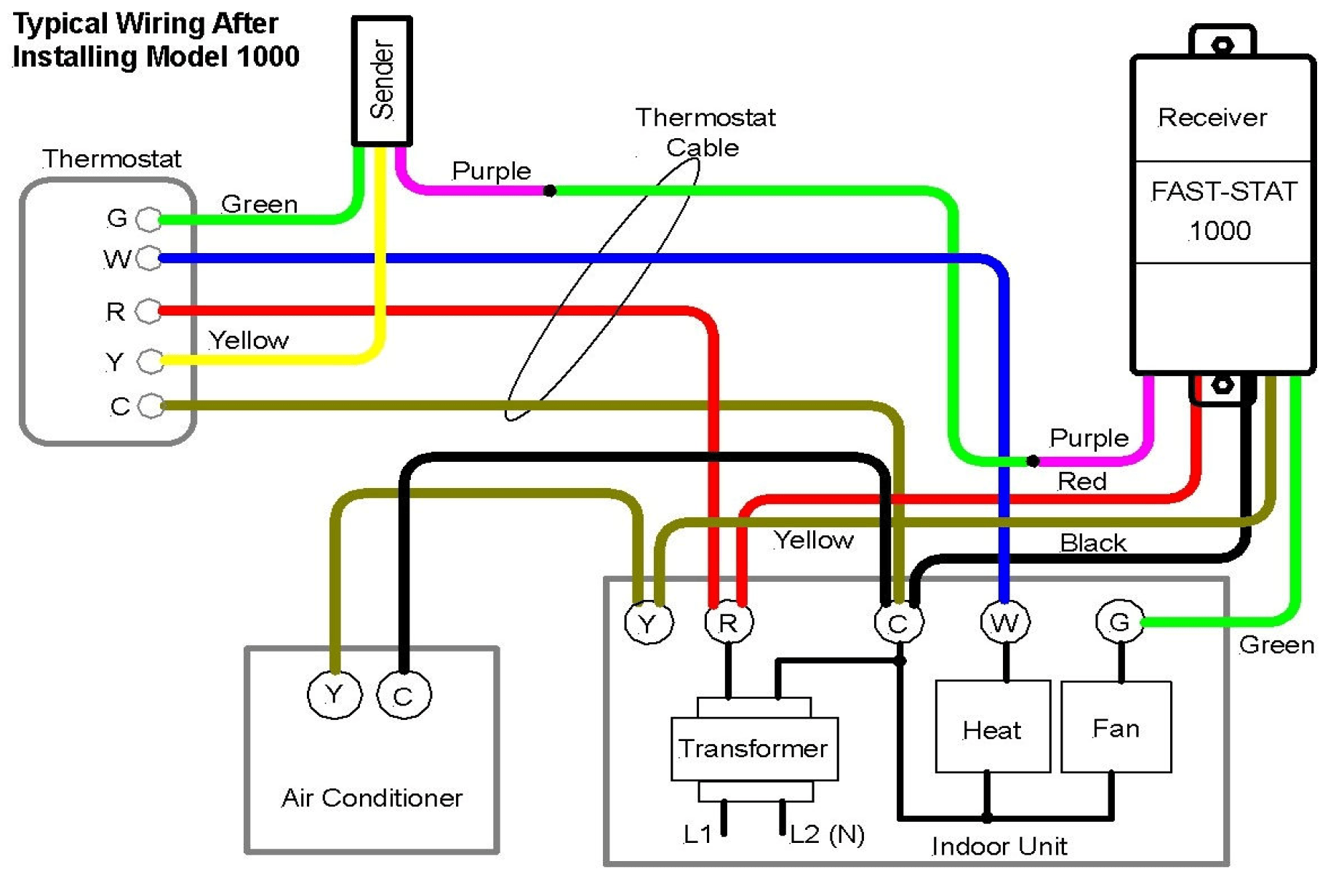 Wiring Diagram For Ac Unit Thermostat