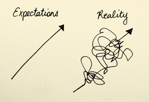 expectations reality.jpg