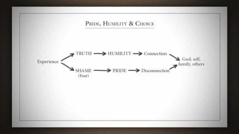 Humility beats pride