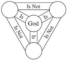 Holy Trinity Diagram