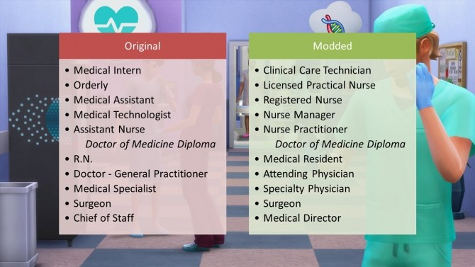 Doctor Career Job Titles Replacement By D Unit The Sims 4