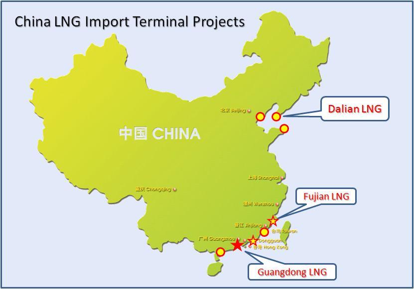 China LNG Terminals
