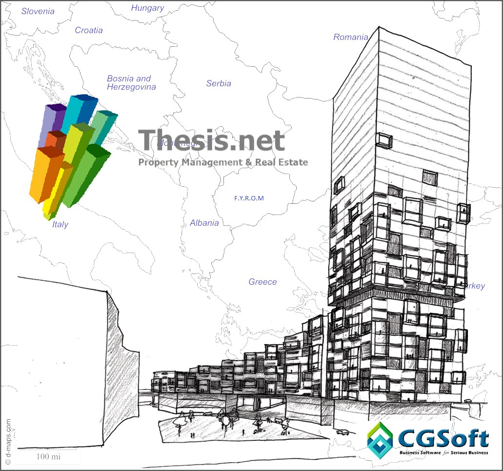 Thesis on real estate market
