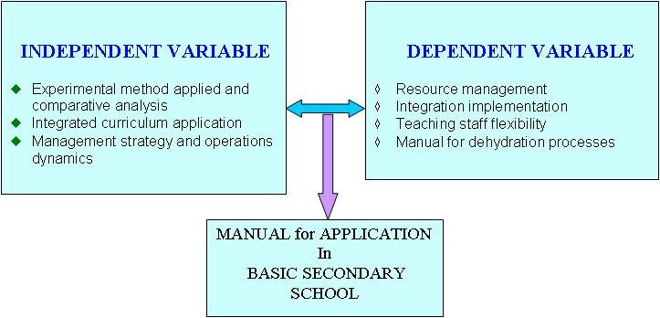 Choosing a theoretical framework for dissertation