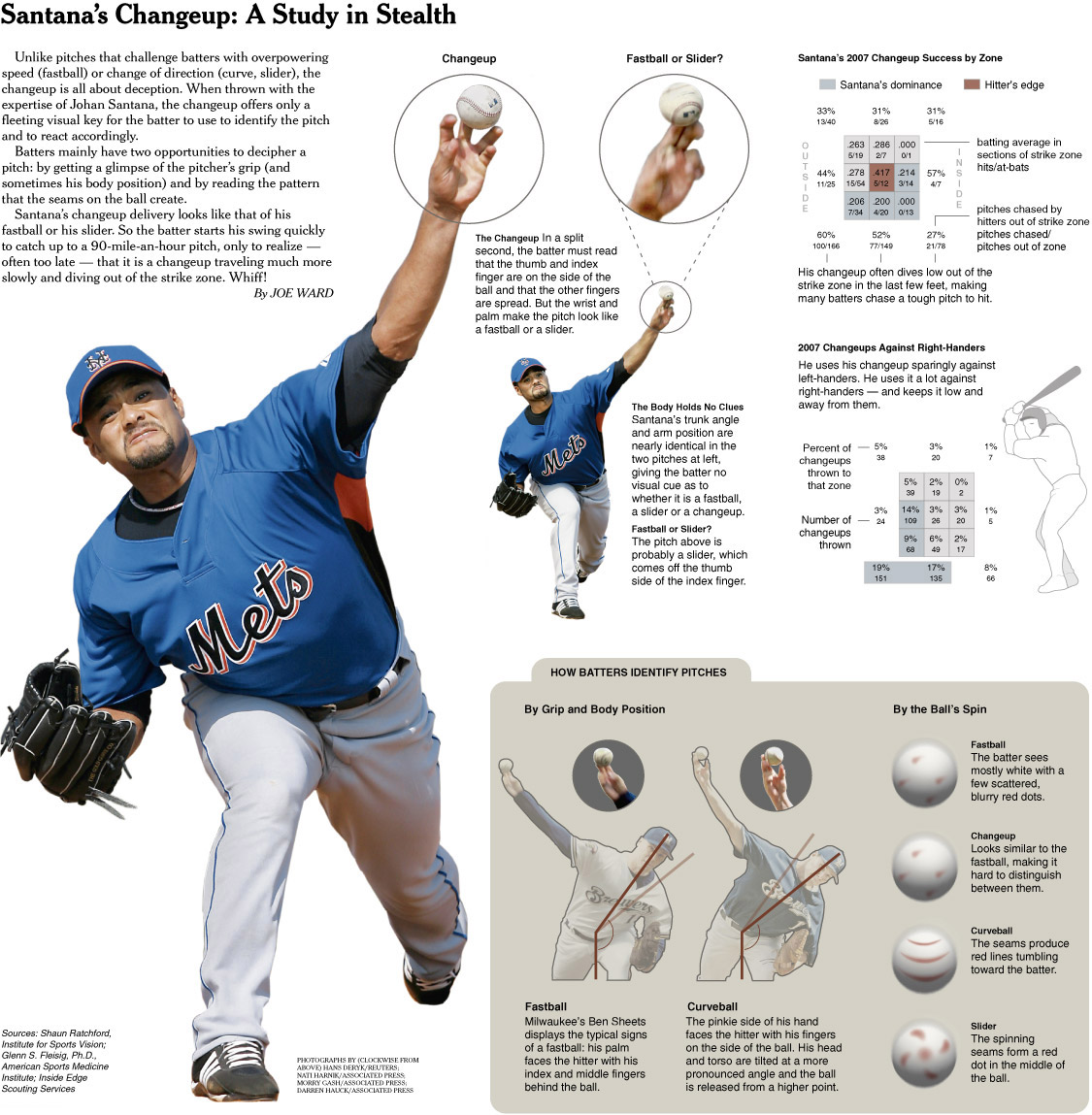 Link to the Times Article for this full Graphic