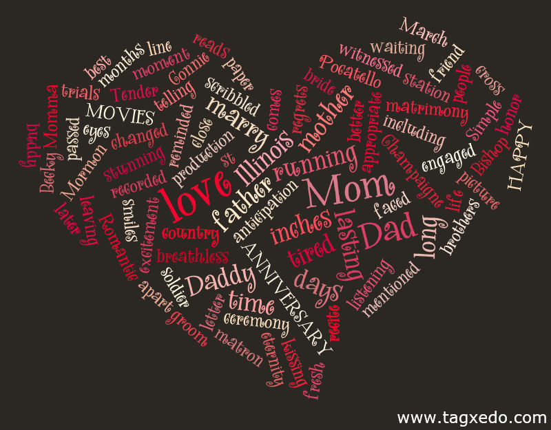 Tagxedo Writing My Life