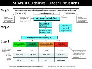 SHAPE Guidelines II Slide_Page_38