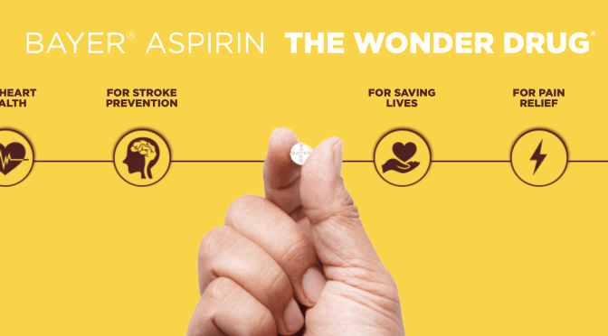Does Aspirin Have A Role In Stroke Prevention In Atrial Fibrillation Or Is It Time To Start Stopping It?