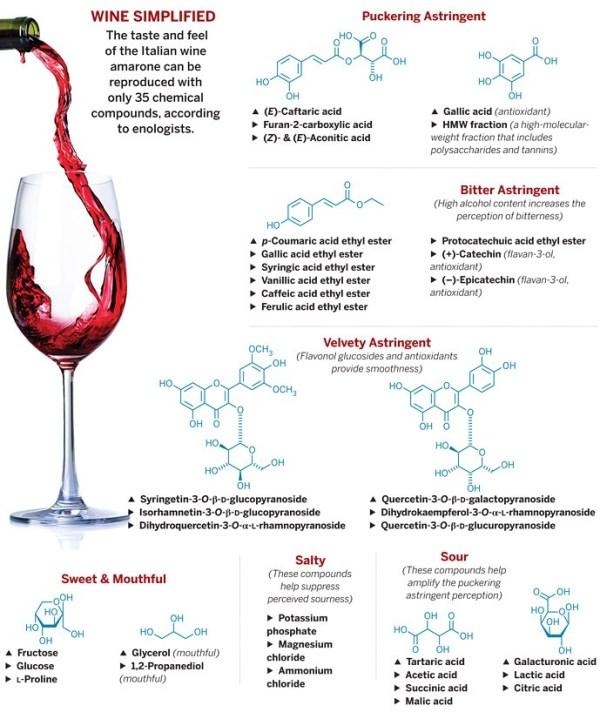 winegraphic