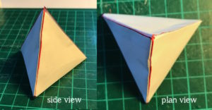 geometric tetrahedron model