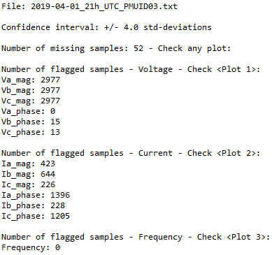Results of the consistency check for one PMU data file