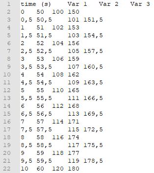 Screenshot of the TXT file PowerFactory measurement file