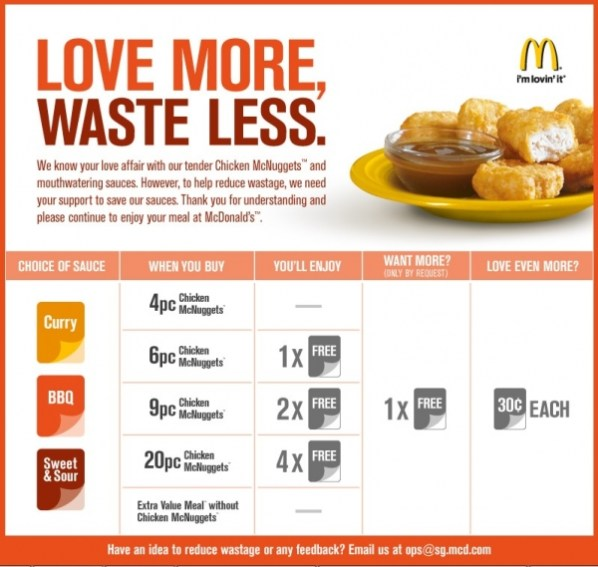 b2ap3_thumbnail_McDonalds_Sauce_20140527-072400_1.jpg