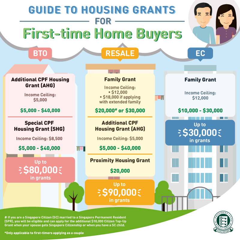 guide to housing grants