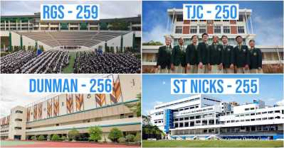 The top secondary schools in Singapore: RGS, TJC, Dunman, St Nicks