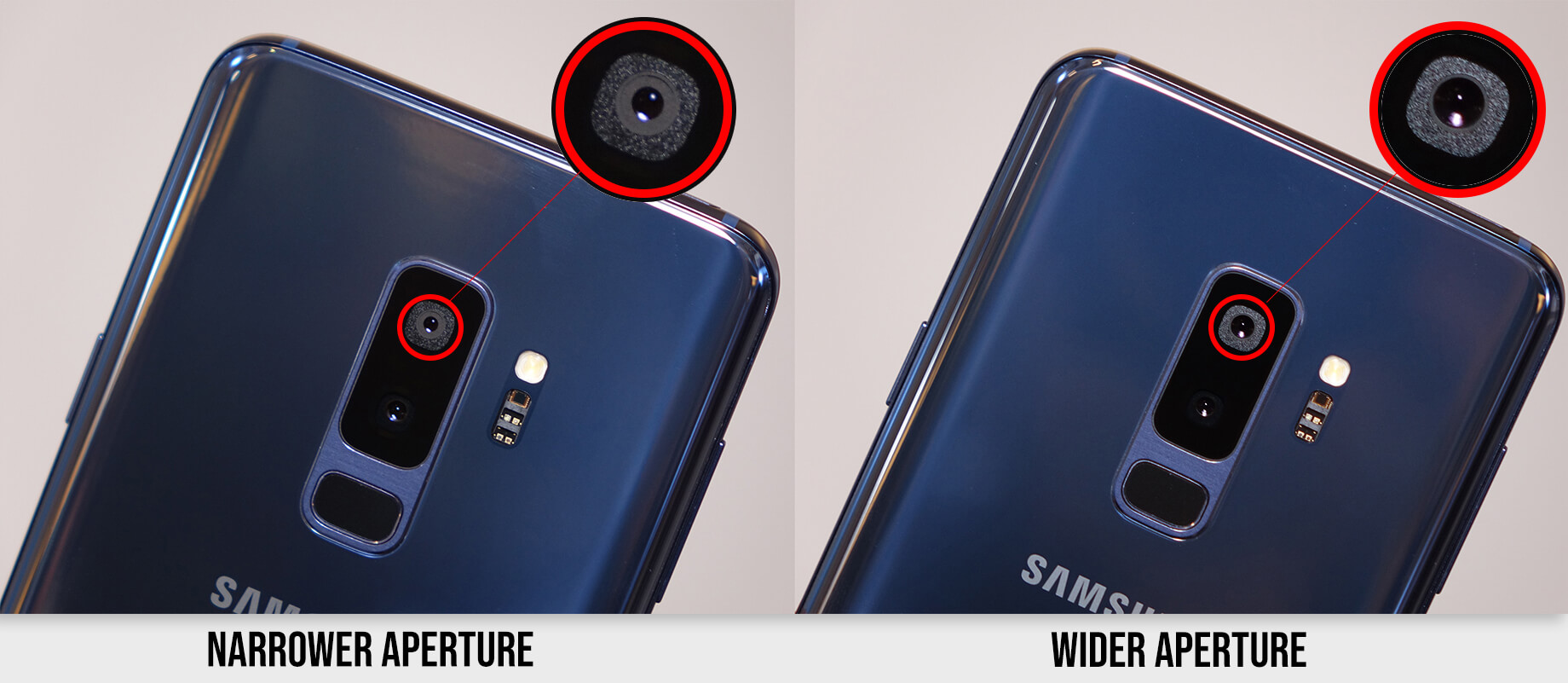 variable aperture on samsung galaxy s9