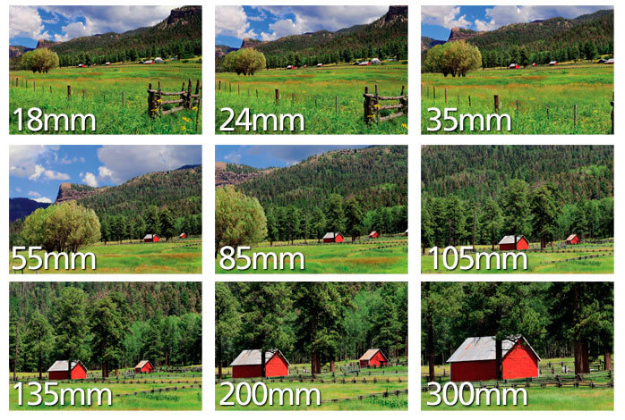 illustration of focal length and field of view