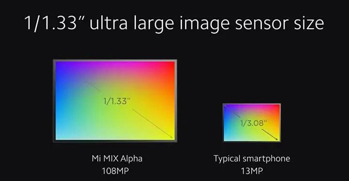 xiaomi mi mix alpha sensor size compared to typical smartphone sensor size