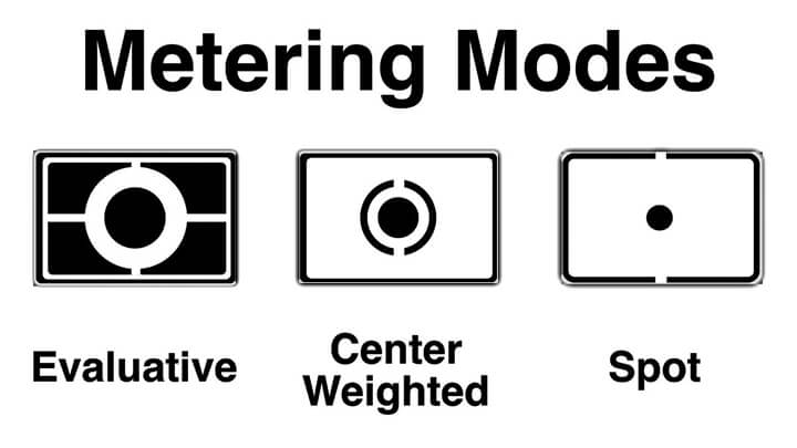 Mobile Camera Metering Mode: What is it? And what does it