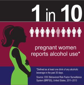 fasd_alcohol_pregnant