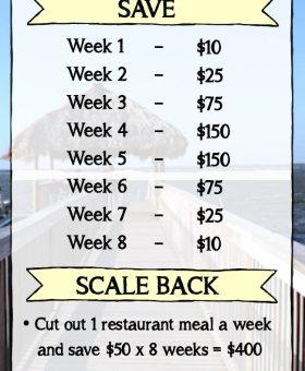 8 Week Vacation Savings Plan to Save $1000 Fast