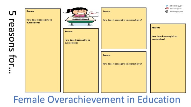 Girls Overachievement