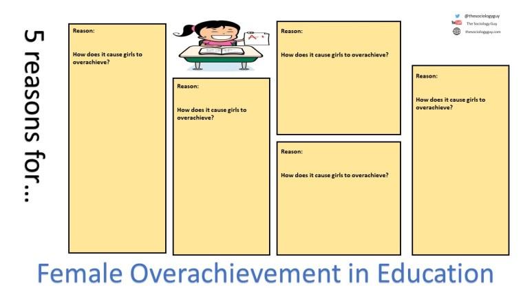 Girls Overachievement