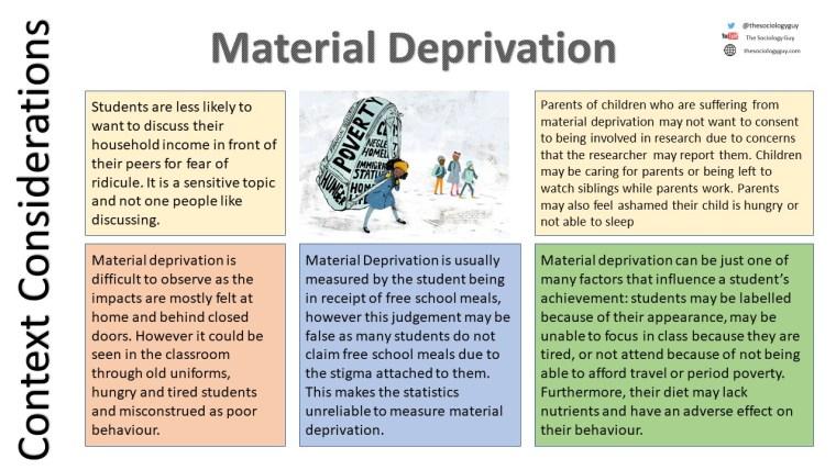 Material Deprivation .jpg