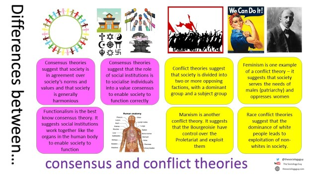 consensus vs conflict