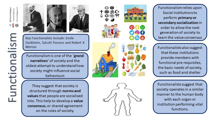 Functionalism - Basic