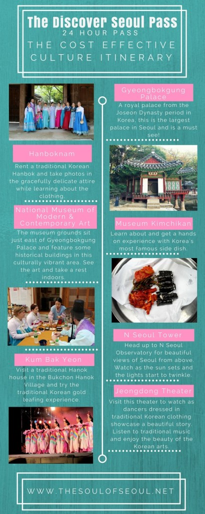 The Soul of Seoul: The Discover Seoul Pass; The Cost Effecture Culture Itinerary