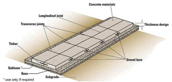 i405_dyk_construction_fwy_001