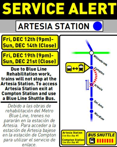artesia closure