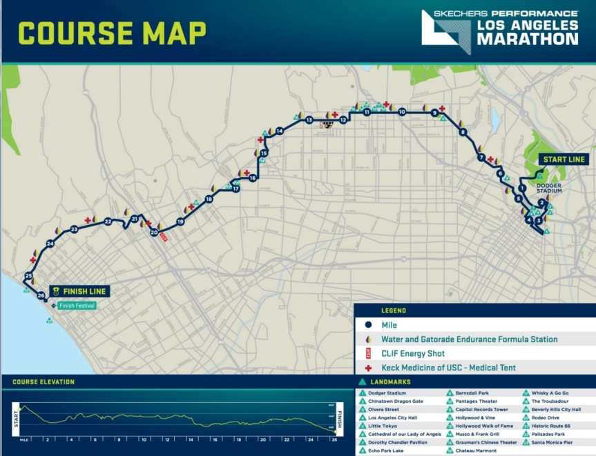 LA Marathon Course Map