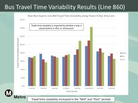 Variability860