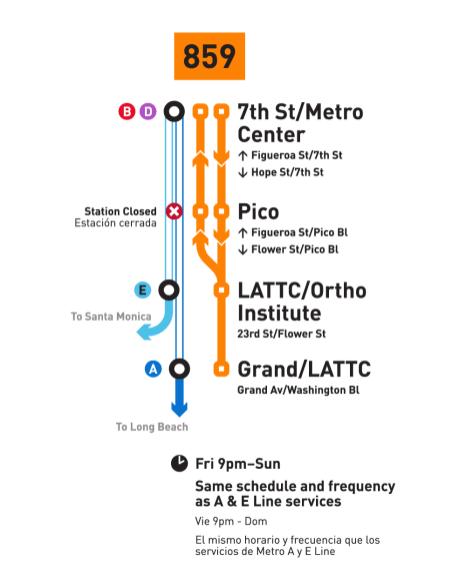 Short route map.
