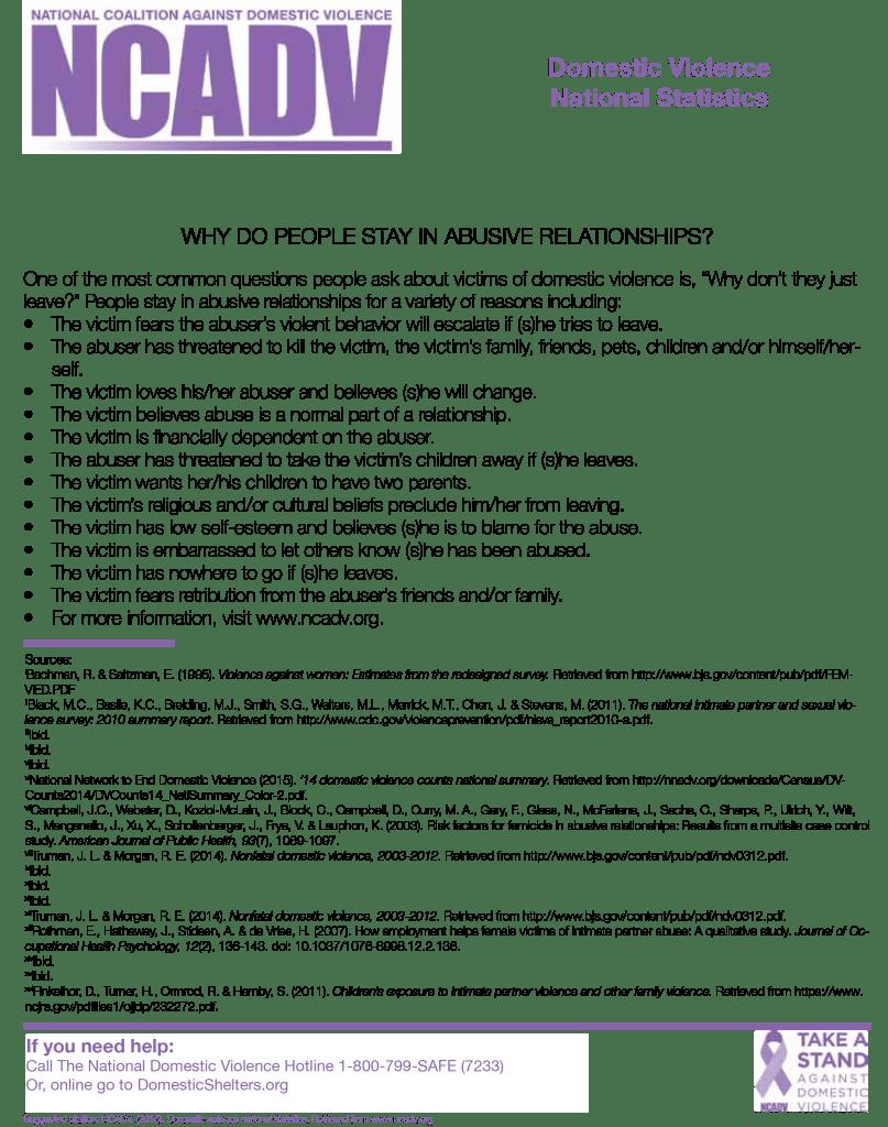national-statistics-domestic-violence-ncadv-2