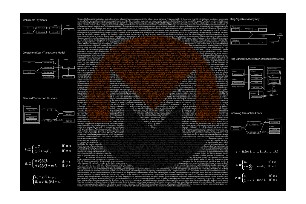 Monero XMR whitepaper aluminum art